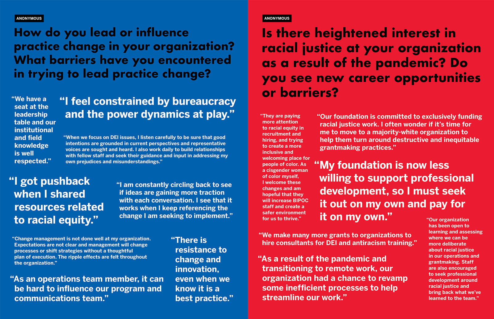 A snapshot of the anonymous responses. Click to download.